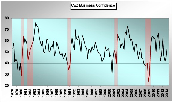 ccceobizconfidence